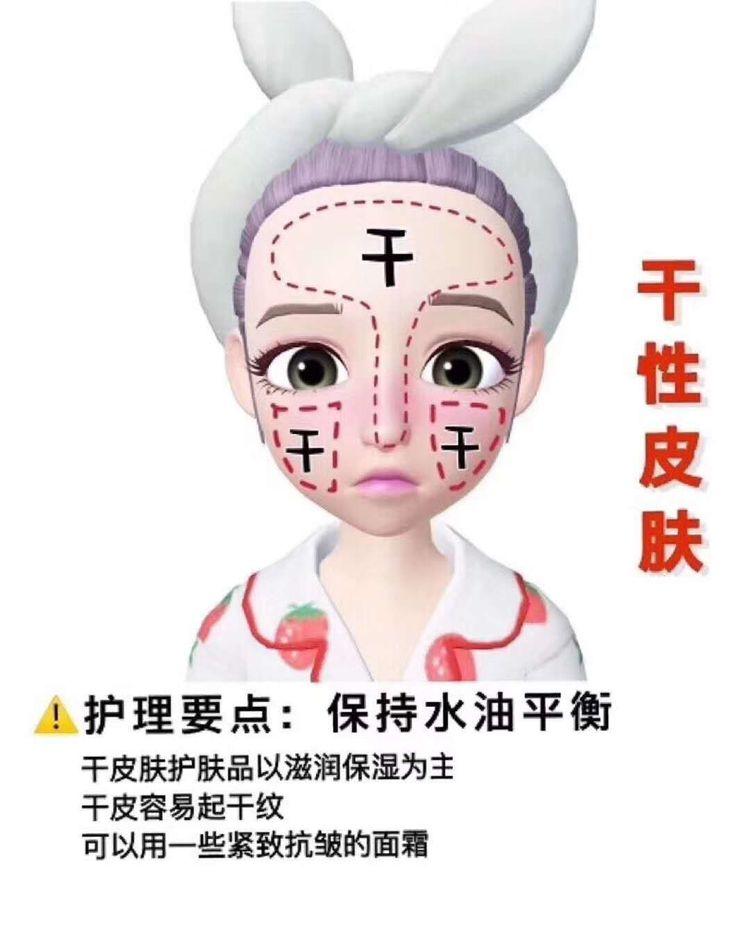 肤质类型怎么区分?各类型皮肤特点分析及日常护肤方法!-李氏明心